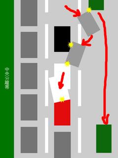 最終的に判明した事故の概要はこんな感じ。
